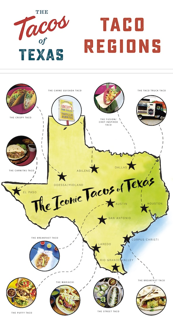 image credit: tacosoftexas.com